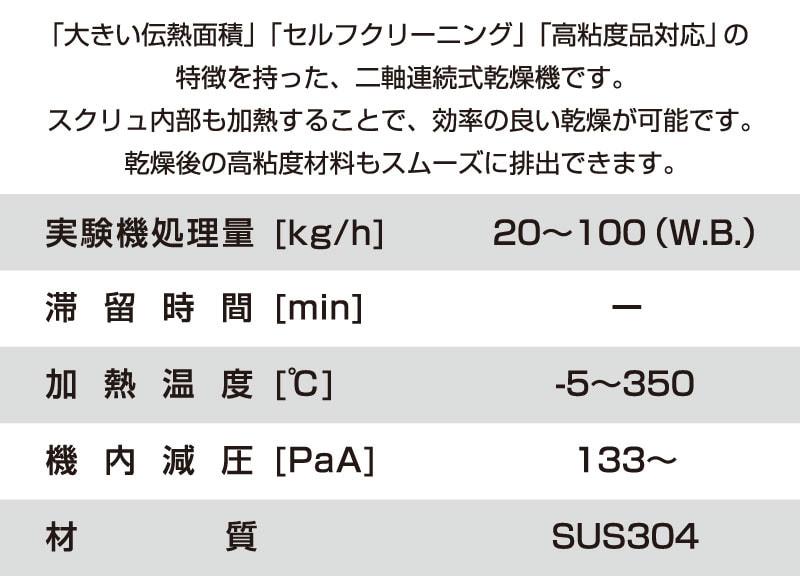 二軸連続式乾燥機「SCPD」実験機仕様